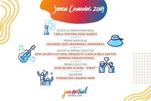 """Galardón """"Joven Canarias"""" 2019 para nuestra Fundación"""